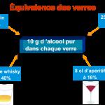 Alcool 1.1